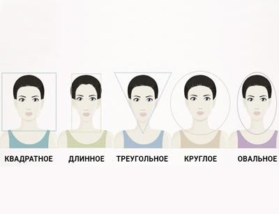 Фото Типы лица для подора сережек